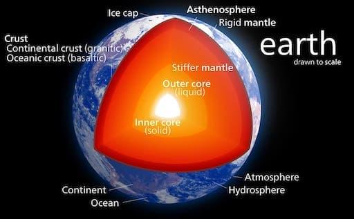 Planet Earth Week