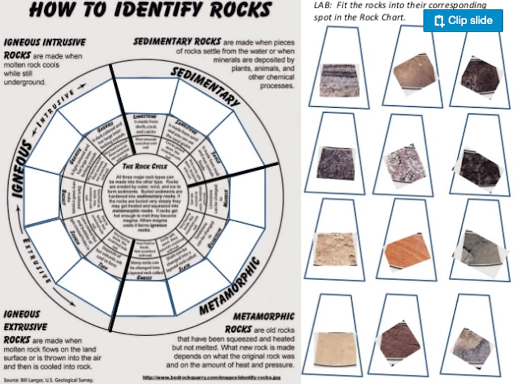 How To Identify Rocks