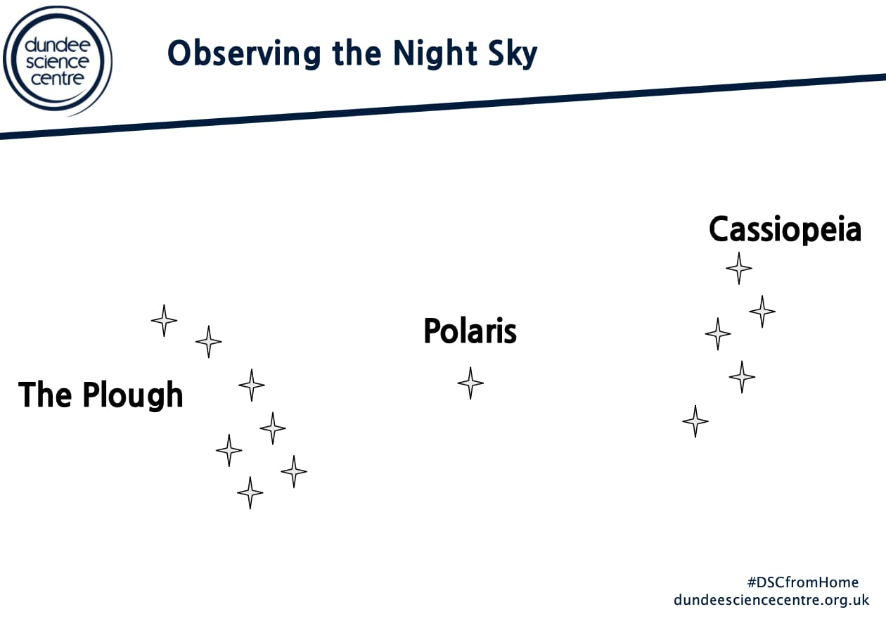 Night Sky Worksheet