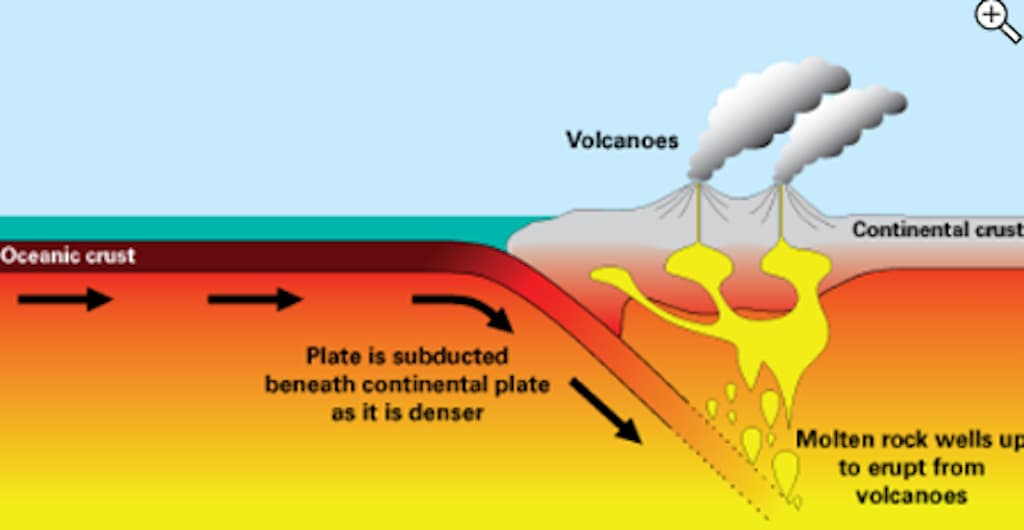 Volcanoes (British Geological Survey)