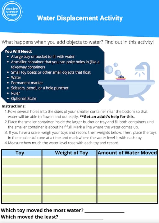 Water Displacement Activity